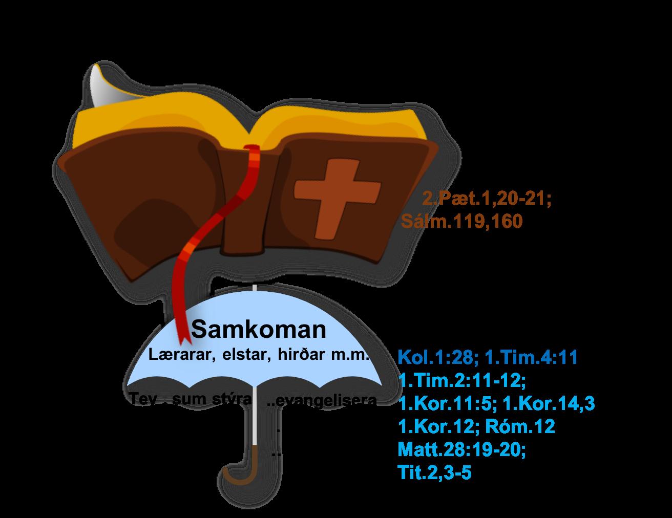 Samkoman - mynd